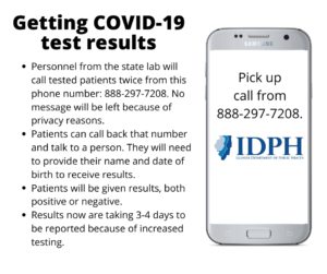 COVID-19 test results